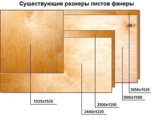 ves_fanery_v_sootvetstvii_s_ee_tolshhinoj_2