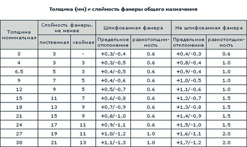 ves_fanery_v_sootvetstvii_s_ee_tolshhinoj_3