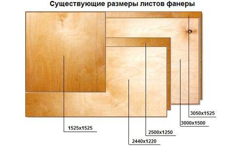 primenenie_fanery_16_mm2